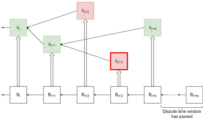 figure2ii